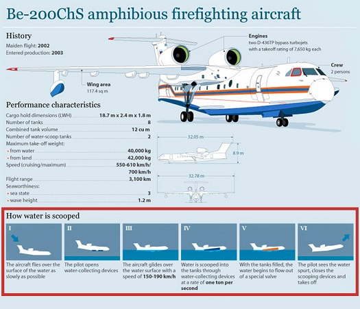 be200-infographic2